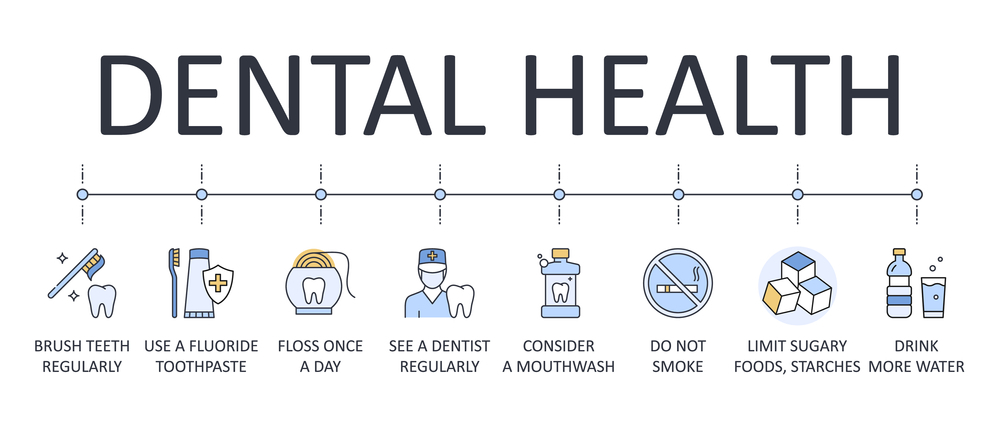 Best Tips For Healthy Teeth
